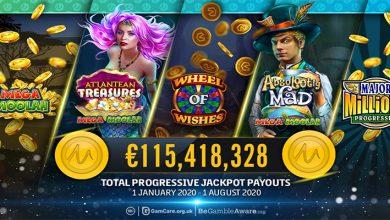 Photo of Microgaming Jackpot Progressive Network creates Multiple Millionaires